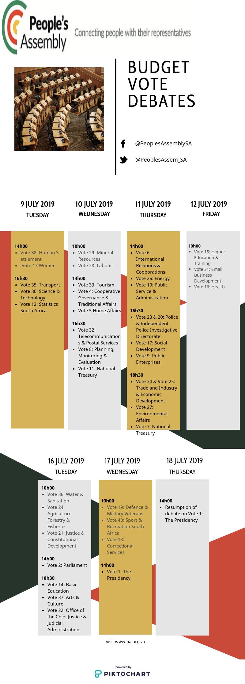 2019budgetdebatevotes