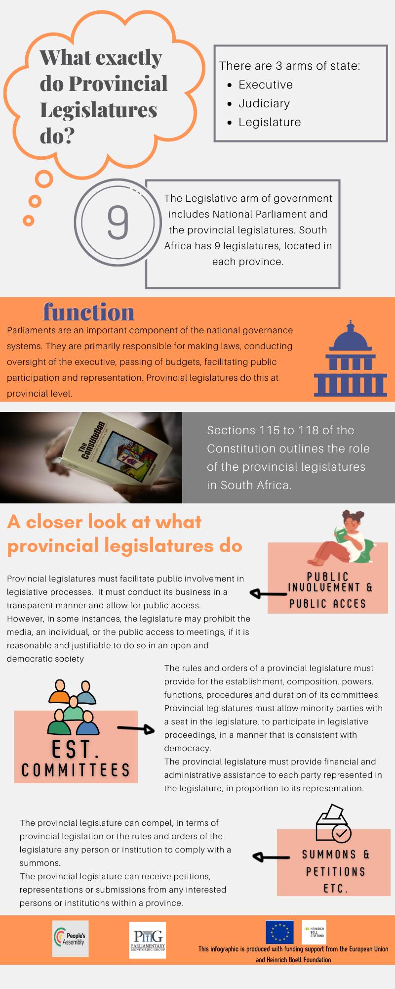Provincial leg1