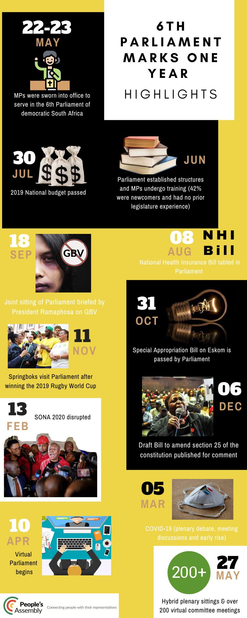 anniversary infographic
