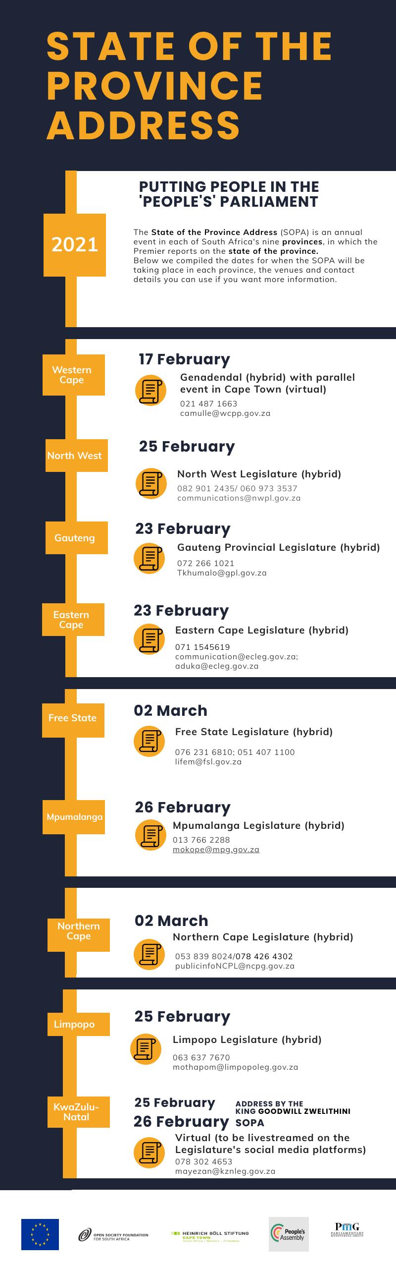 2021 latest SOPA dates